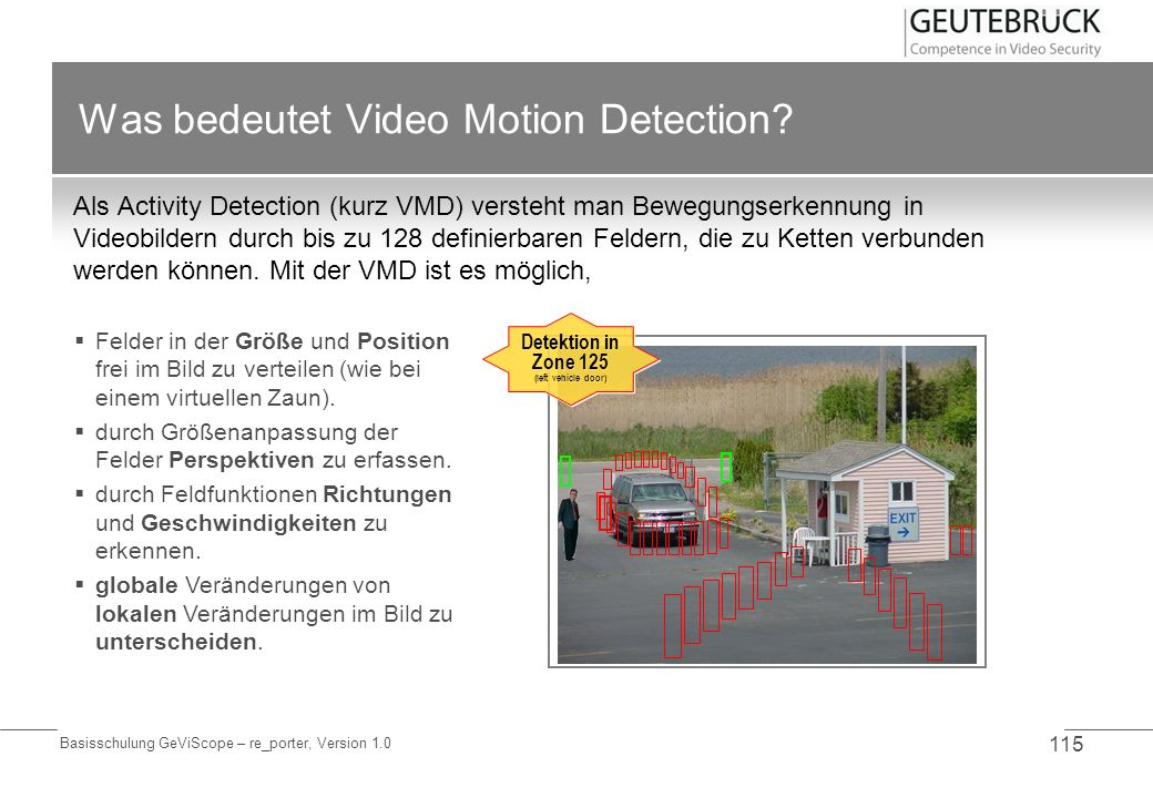 Was bedeutet Video Motion Detection