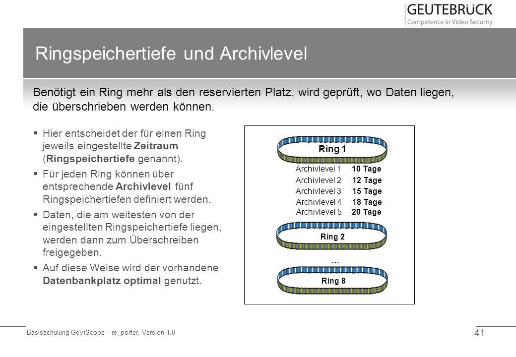 Ringspeichertiefe und Archivlevel