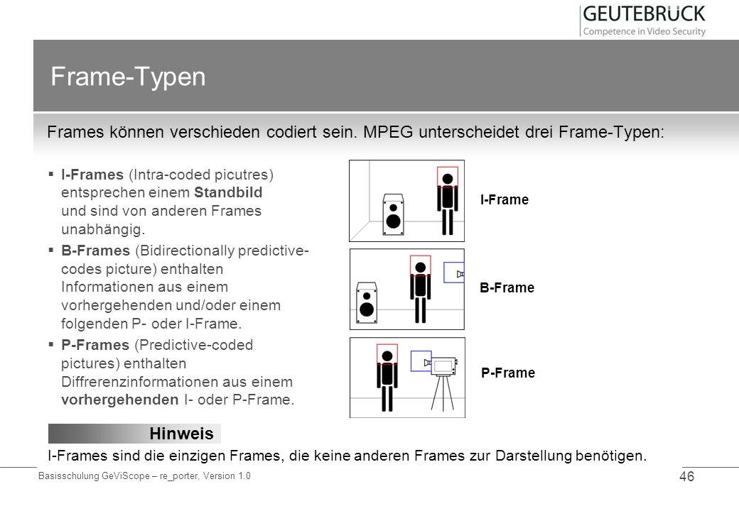 Frame-Typen Frames können verschieden codiert sein. MPEG unterscheidet drei Frame-Typen: