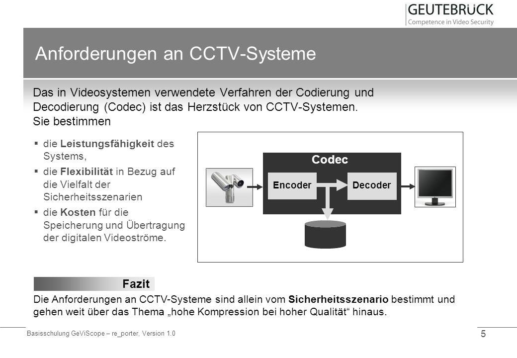 Anforderungen an CCTV-Systeme