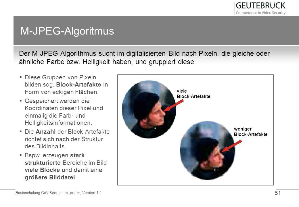 M-JPEG-Algoritmus