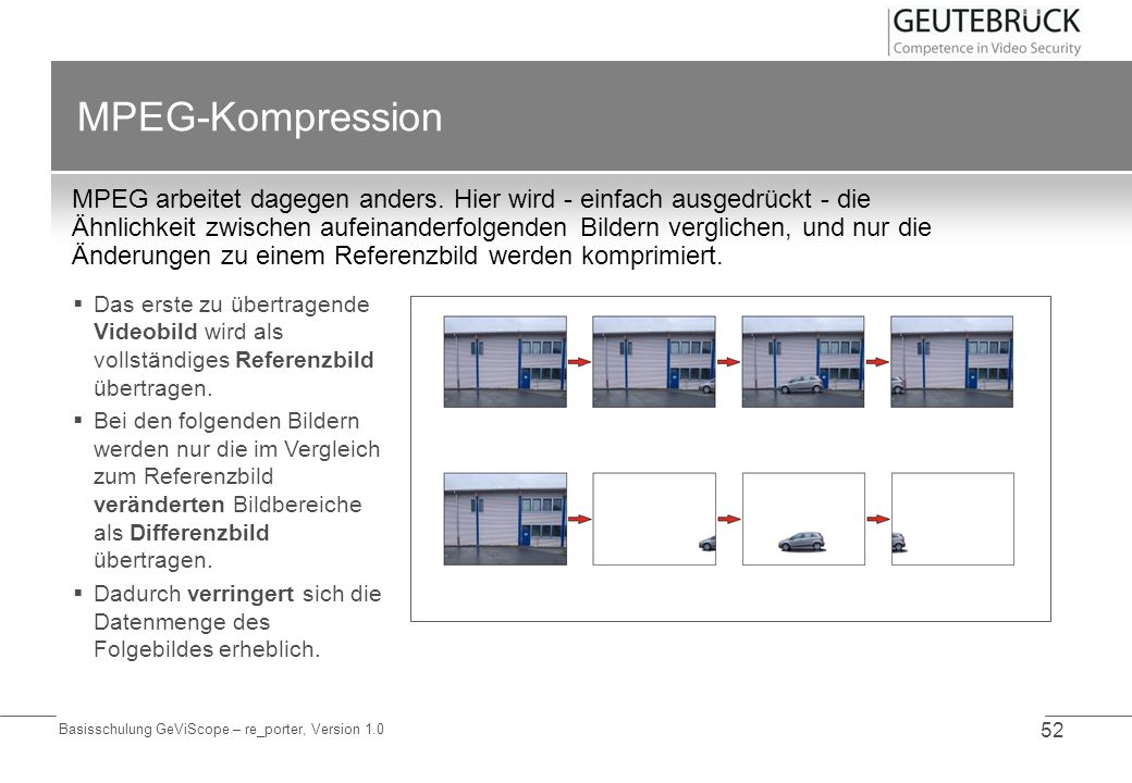 MPEG-Kompression