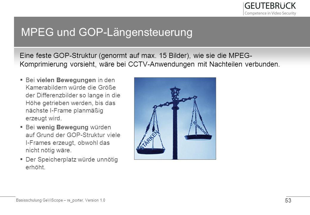 MPEG und GOP-Längensteuerung