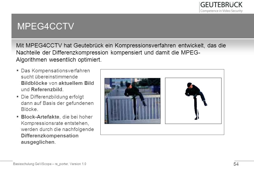 MPEG4CCTV