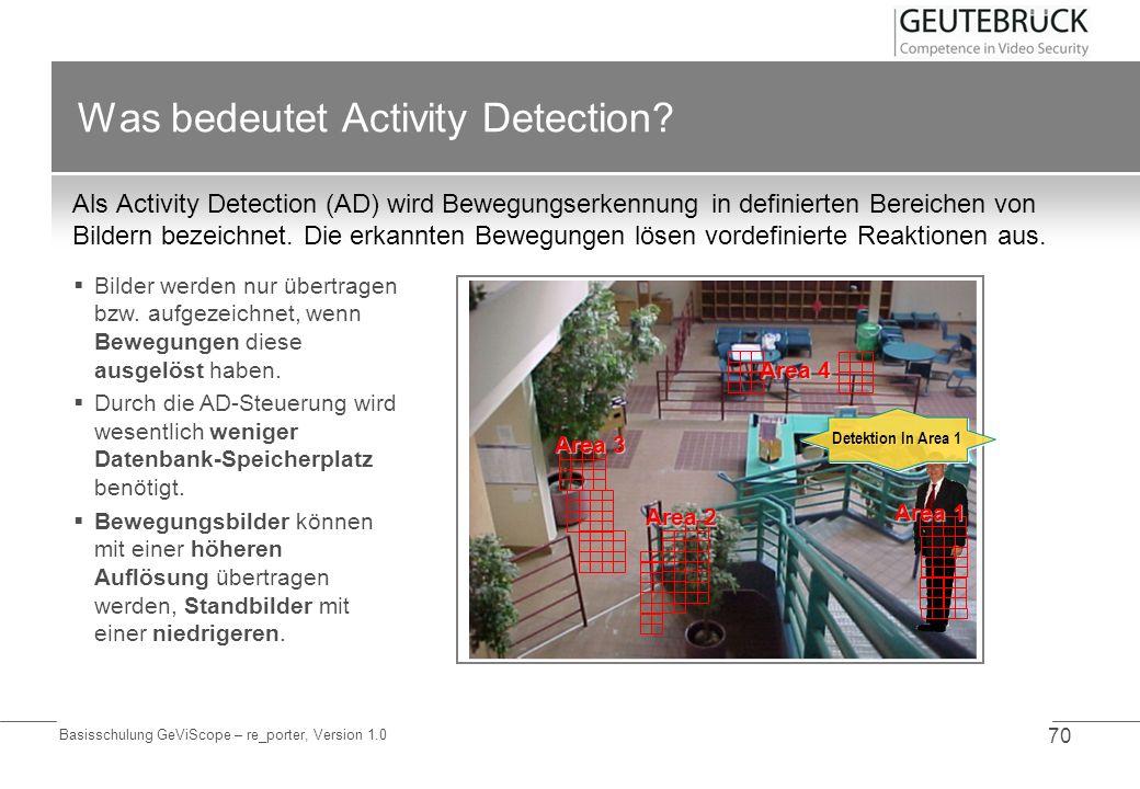 Was bedeutet Activity Detection