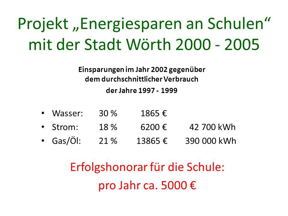 """Projekt """"Energiesparen an Schulen mit der Stadt Wörth 2000 - 2005"""