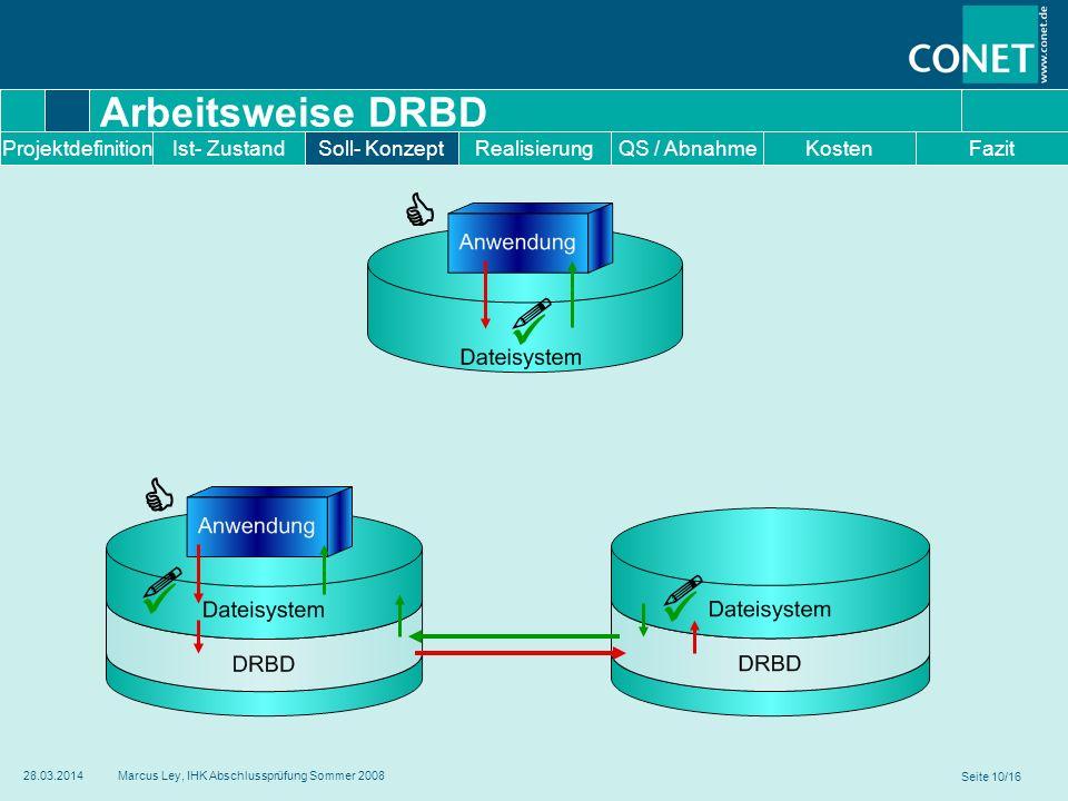      Arbeitsweise DRBD    Projektdefinition Ist- Zustand