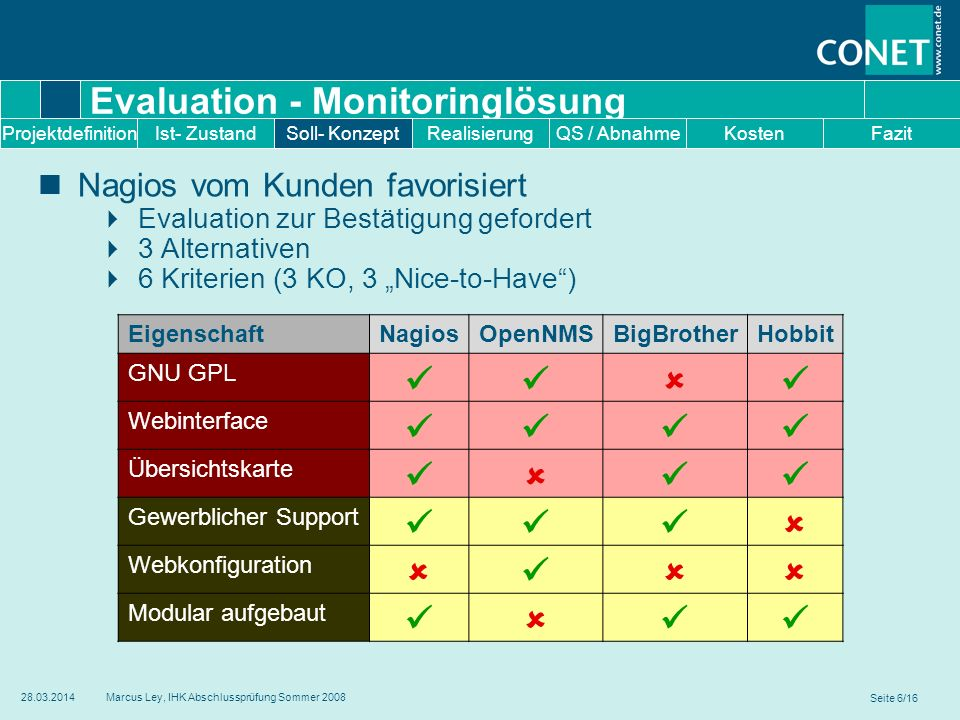 Evaluation - Monitoringlösung