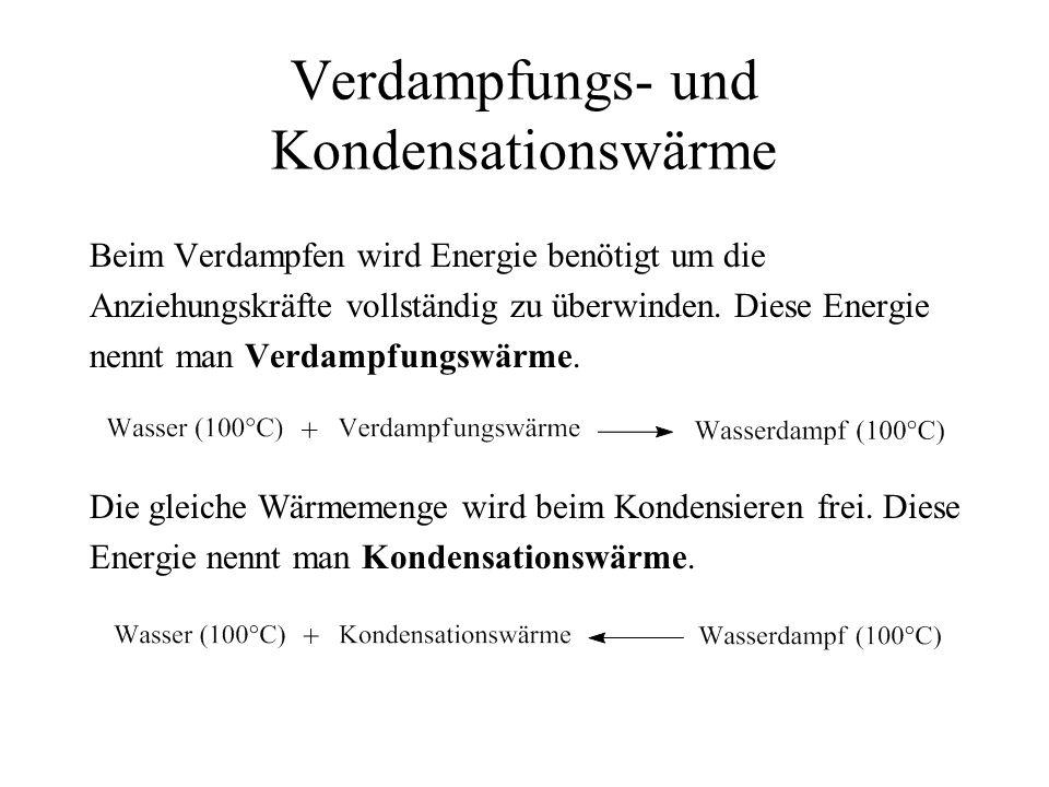 Verdampfungs- und Kondensationswärme
