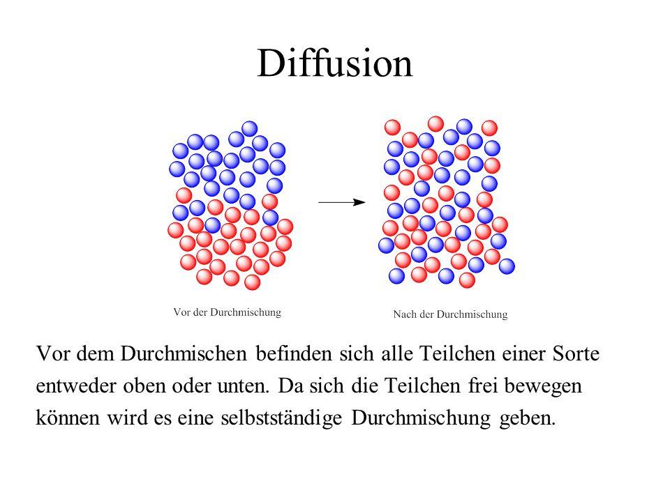 Diffusion Vor dem Durchmischen befinden sich alle Teilchen einer Sorte