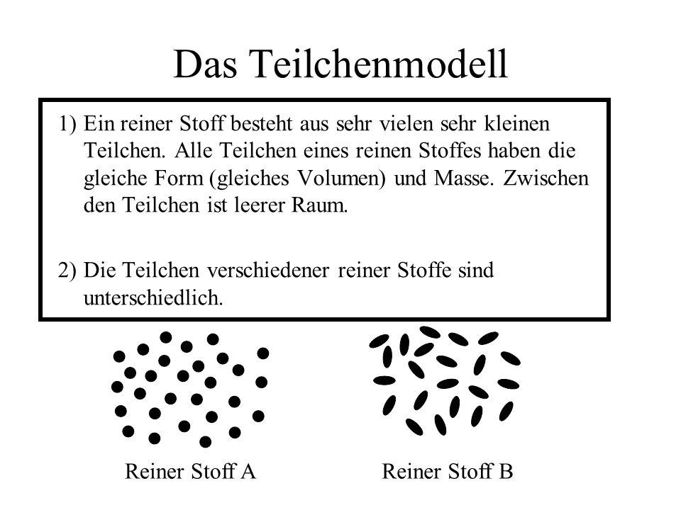 Das Teilchenmodell