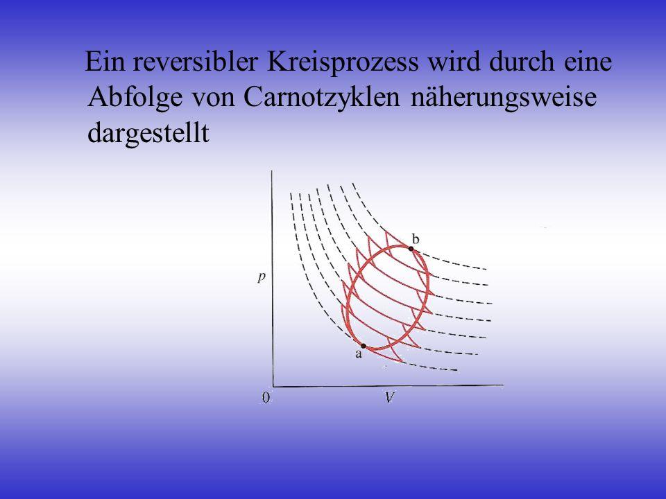 Ein reversibler Kreisprozess wird durch eine Abfolge von Carnotzyklen näherungsweise dargestellt