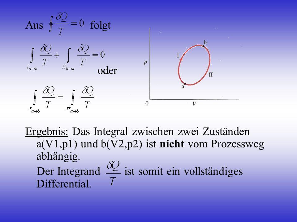 Aus folgt oder. Ergebnis: Das Integral zwischen zwei Zuständen a(V1,p1) und b(V2,p2) ist nicht vom Prozessweg abhängig.