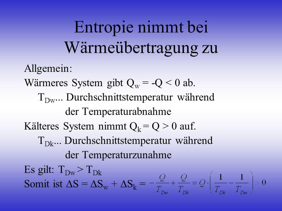 Entropie nimmt bei Wärmeübertragung zu