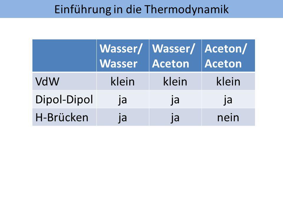 Wasser/Wasser Wasser/Aceton Aceton/Aceton VdW klein Dipol-Dipol ja H-Brücken nein