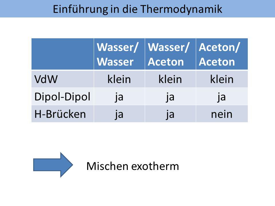Wasser/Wasser Wasser/Aceton Aceton/Aceton VdW klein Dipol-Dipol ja H-Brücken nein Mischen exotherm