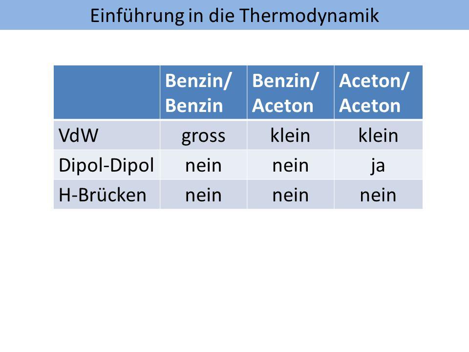 Benzin/Benzin Benzin/Aceton Aceton/Aceton VdW gross klein Dipol-Dipol nein ja H-Brücken