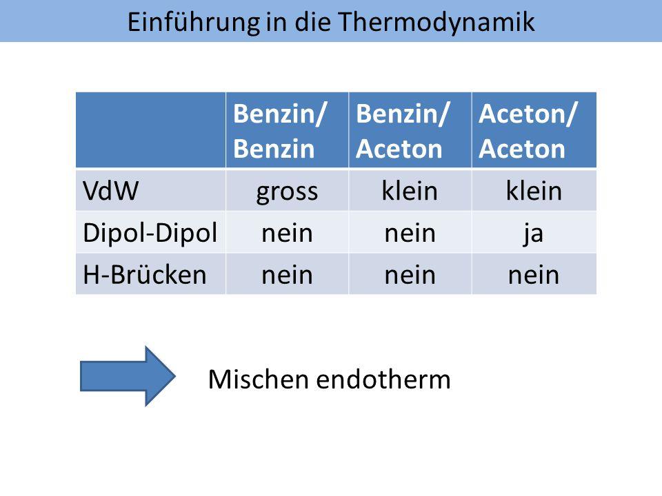 Benzin/Benzin Benzin/Aceton. Aceton/Aceton. VdW. gross. klein. Dipol-Dipol. nein. ja. H-Brücken.
