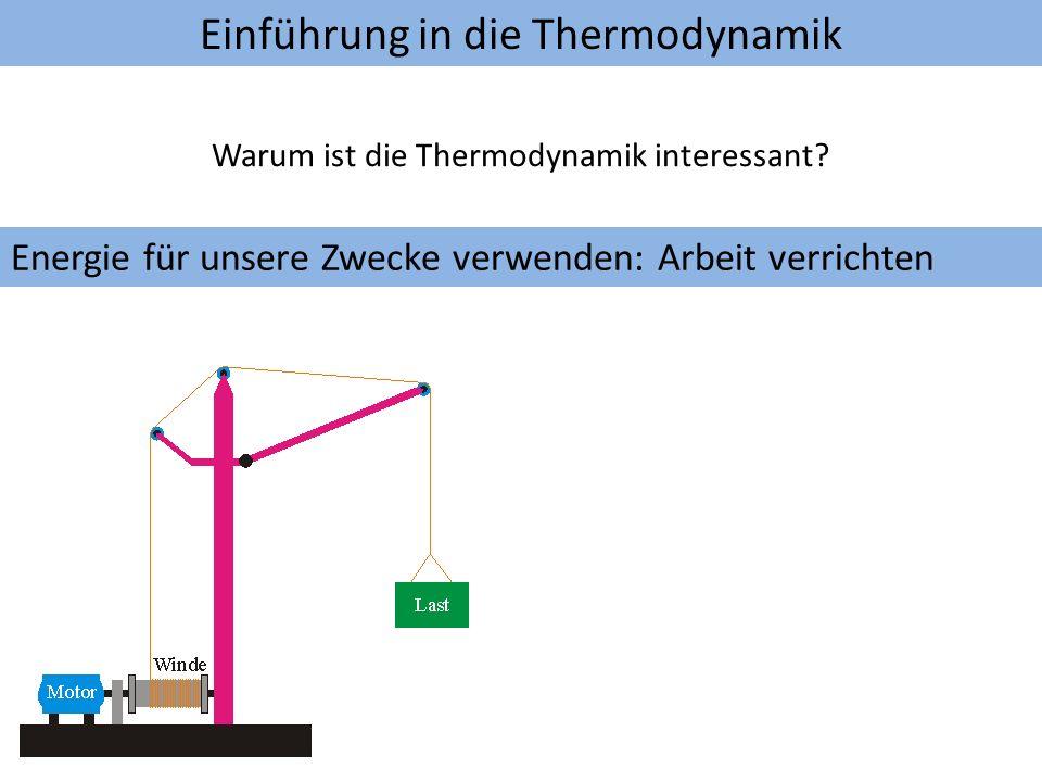 Warum ist die Thermodynamik interessant