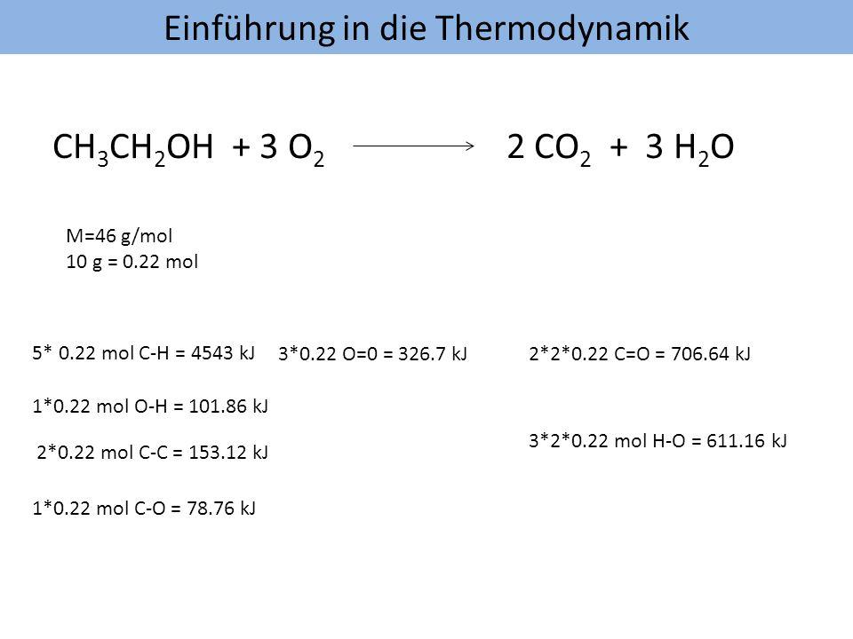 CH3CH2OH + 3 O2 2 CO2 + 3 H2O M=46 g/mol 10 g = 0.22 mol