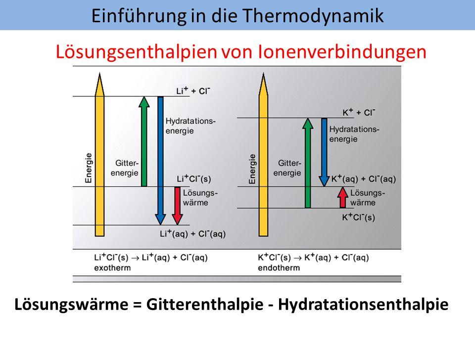 Lösungsenthalpien von Ionenverbindungen