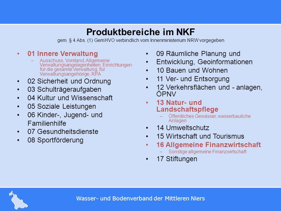 Produktbereiche im NKF gem. § 4 Abs
