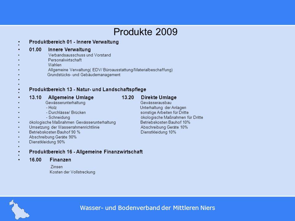Produkte 2009 Zinsen Produktbereich 01 - Innere Verwaltung