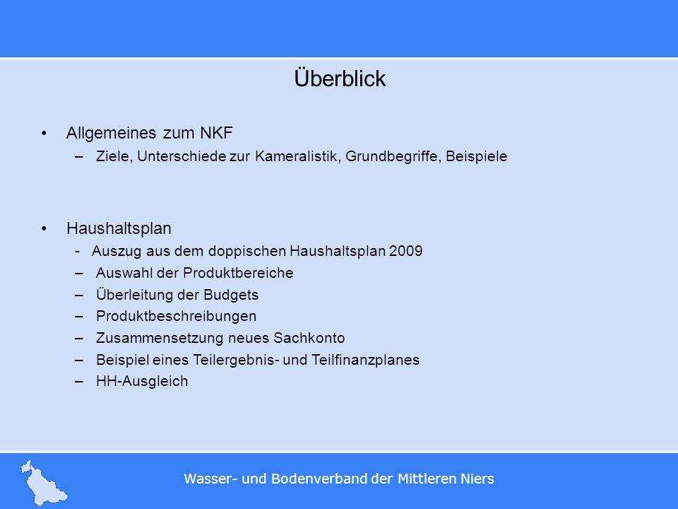 Überblick Allgemeines zum NKF Haushaltsplan