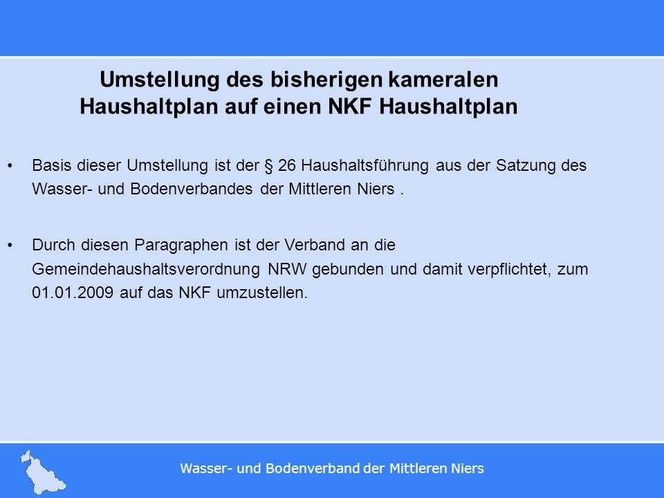 Umstellung des bisherigen kameralen Haushaltplan auf einen NKF Haushaltplan
