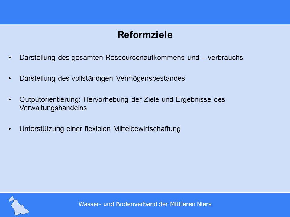 Reformziele Darstellung des gesamten Ressourcenaufkommens und – verbrauchs. Darstellung des vollständigen Vermögensbestandes.
