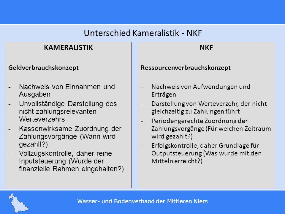 Unterschied Kameralistik - NKF