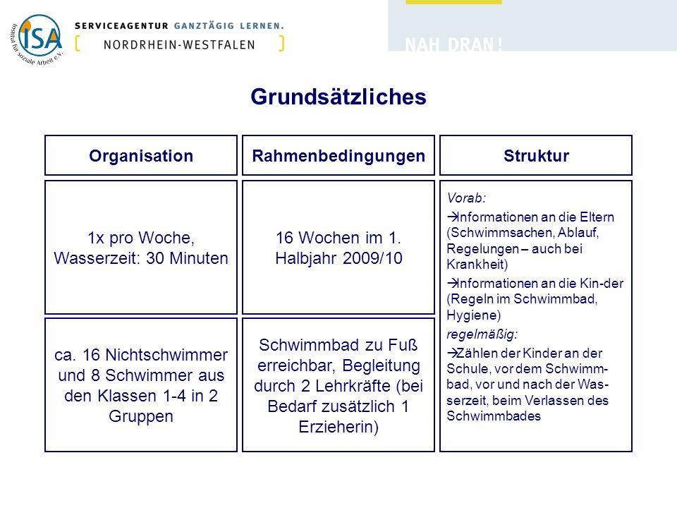 Grundsätzliches Organisation Rahmenbedingungen Struktur