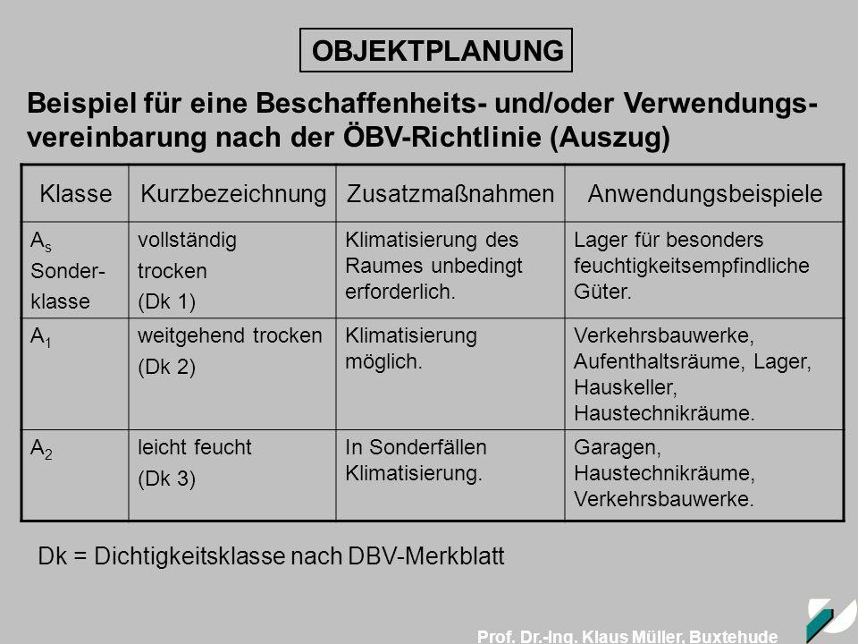 OBJEKTPLANUNG Beispiel für eine Beschaffenheits- und/oder Verwendungs-vereinbarung nach der ÖBV-Richtlinie (Auszug)