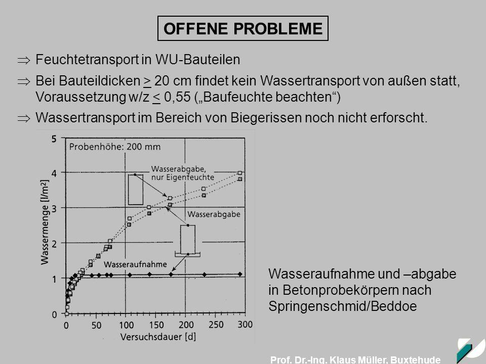 OFFENE PROBLEME Feuchtetransport in WU-Bauteilen