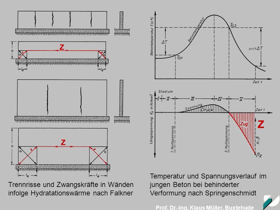 Trennrisse und Zwangskräfte in Wänden infolge Hydratationswärme nach Falkner