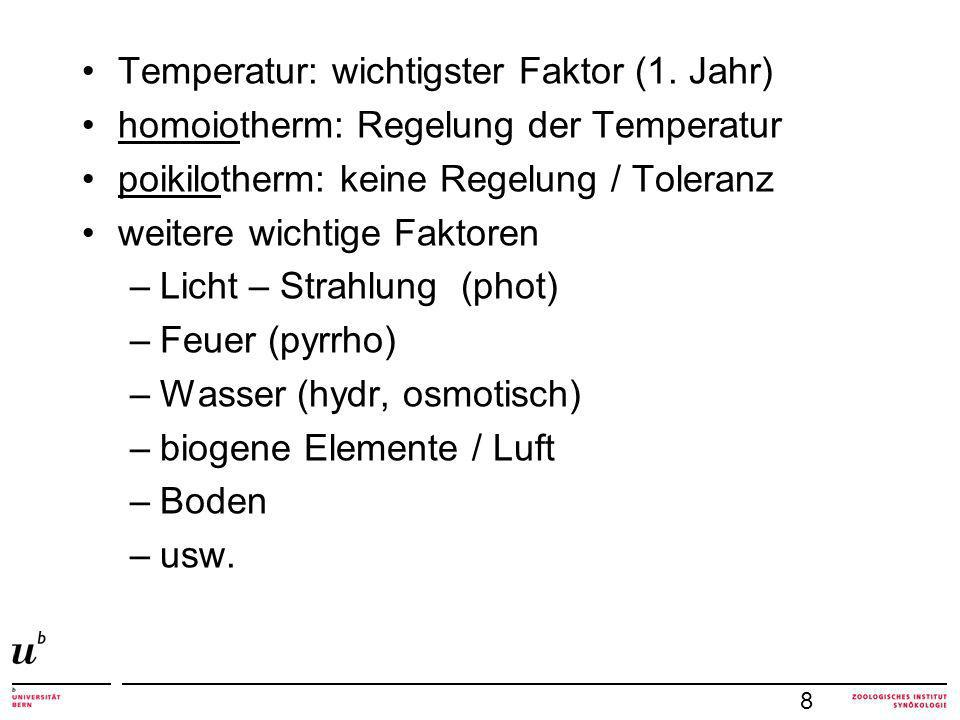 Temperatur: wichtigster Faktor (1. Jahr)