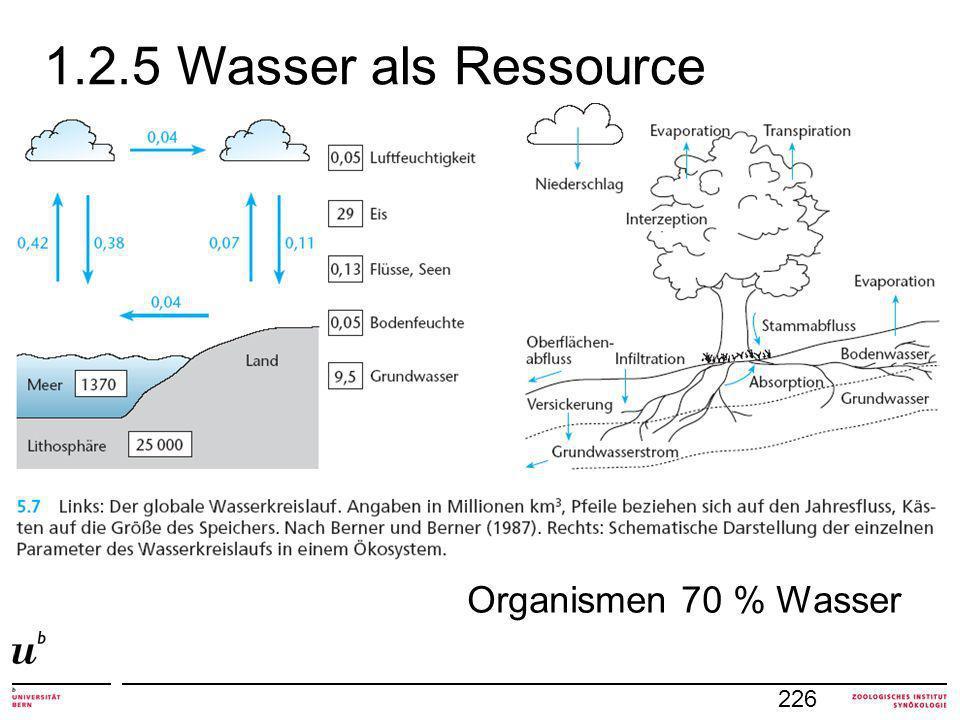 1.2.5 Wasser als Ressource Organismen 70 % Wasser 226