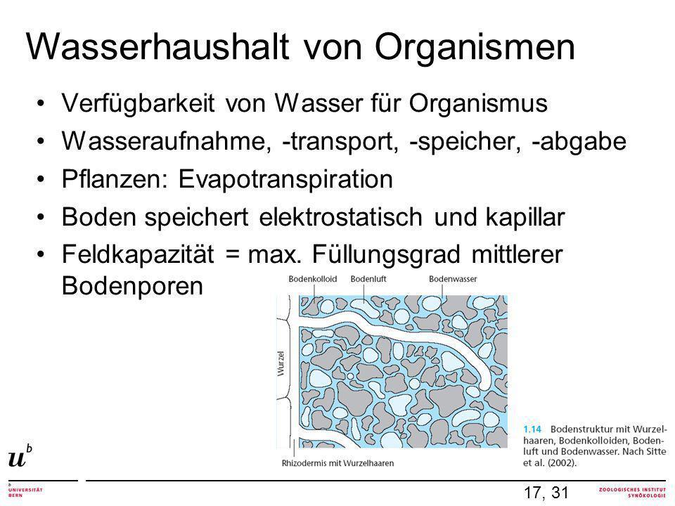 Wasserhaushalt von Organismen