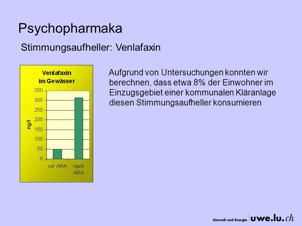 Psychopharmaka Stimmungsaufheller: Venlafaxin