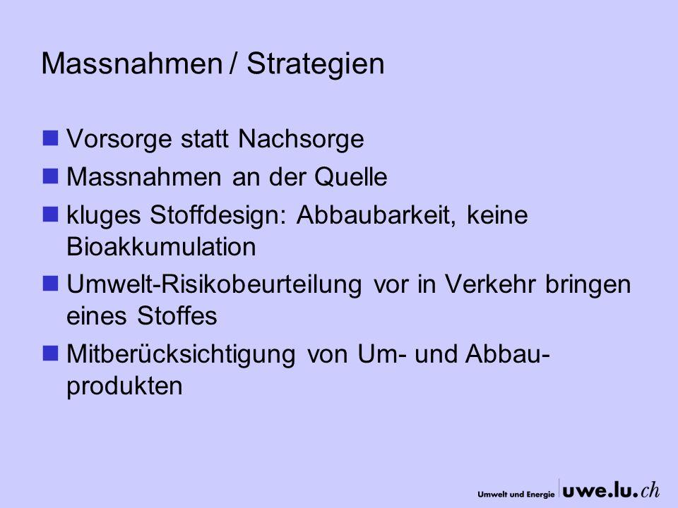Massnahmen / Strategien