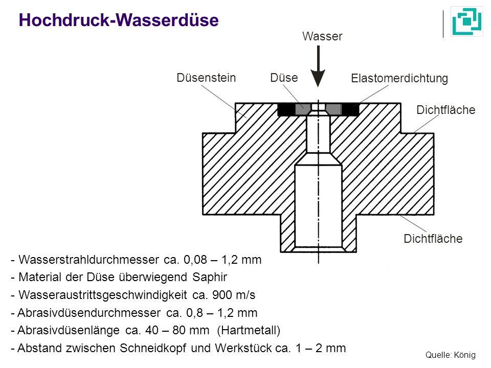 Hochdruck-Wasserdüse