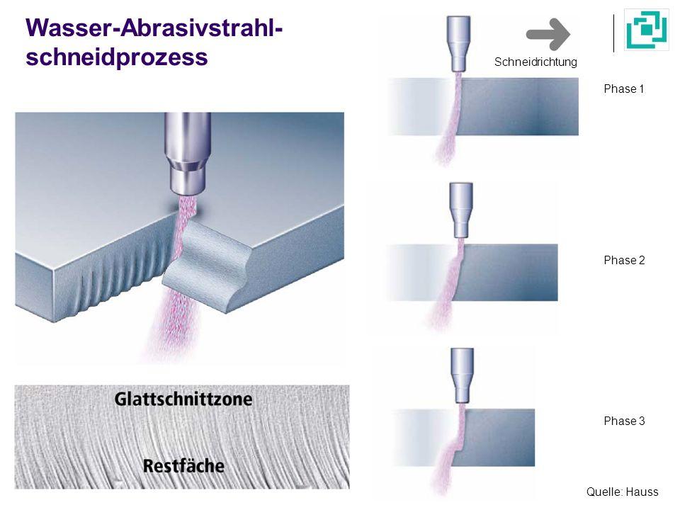 Wasser-Abrasivstrahl- schneidprozess