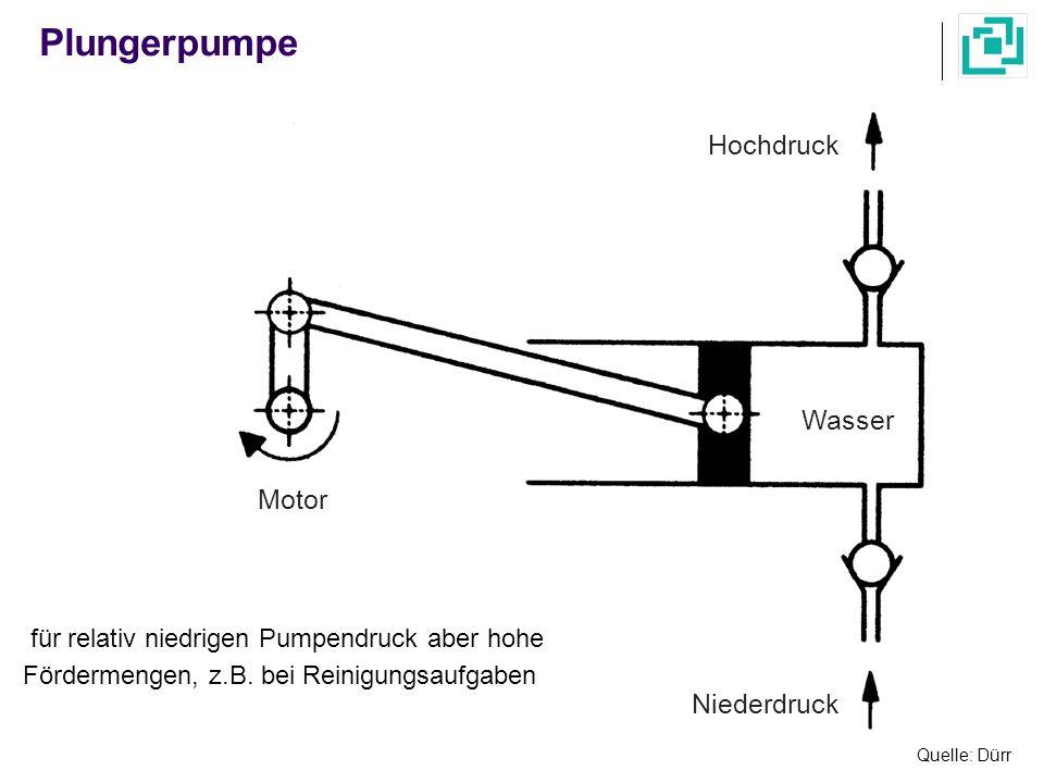 Plungerpumpe Hochdruck Wasser Motor Niederdruck