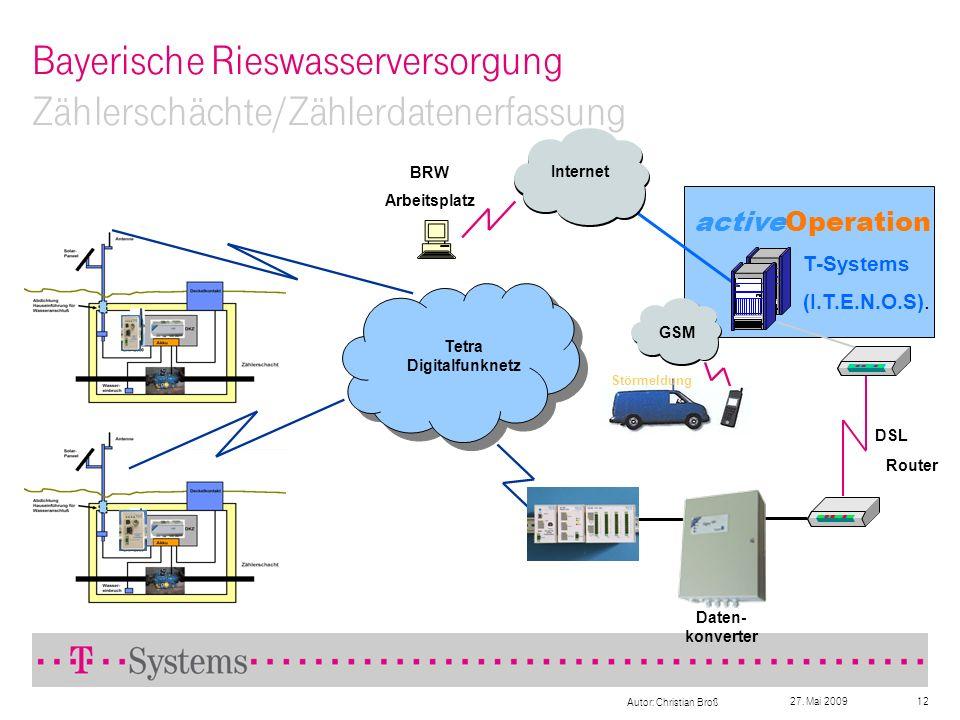 Bayerische Rieswasserversorgung Zählerschächte/Zählerdatenerfassung
