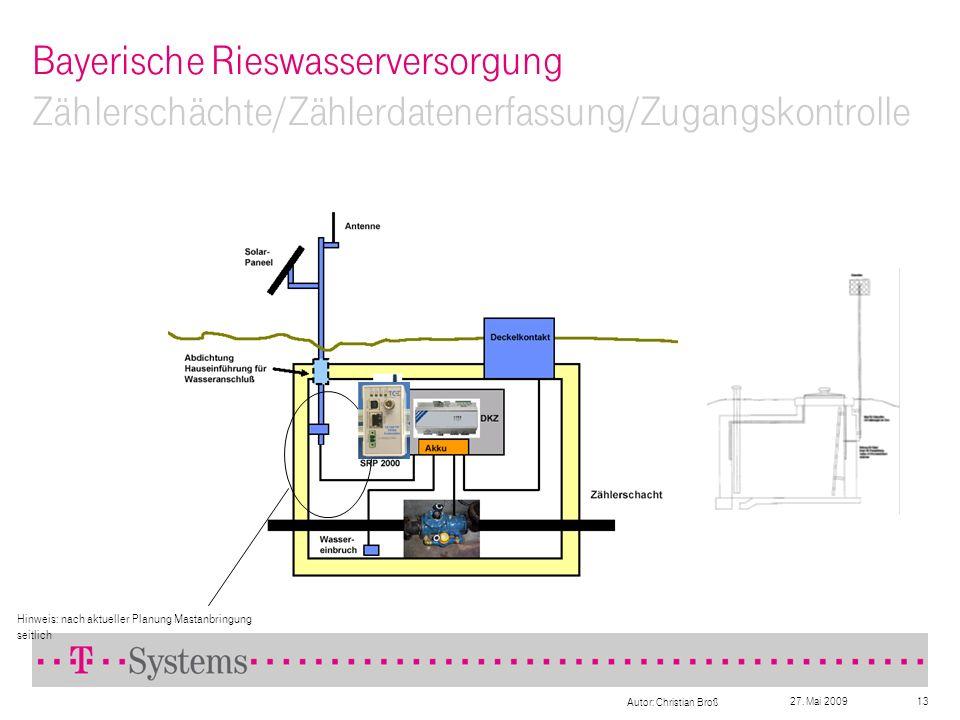 Bayerische Rieswasserversorgung Zählerschächte/Zählerdatenerfassung/Zugangskontrolle