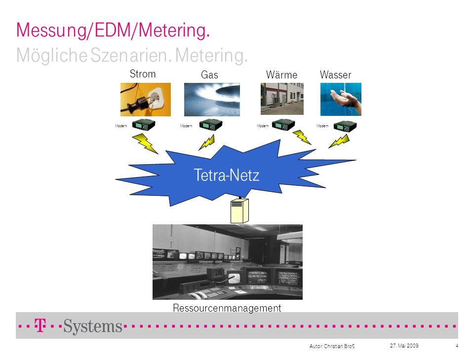 Messung/EDM/Metering. Mögliche Szenarien. Metering.