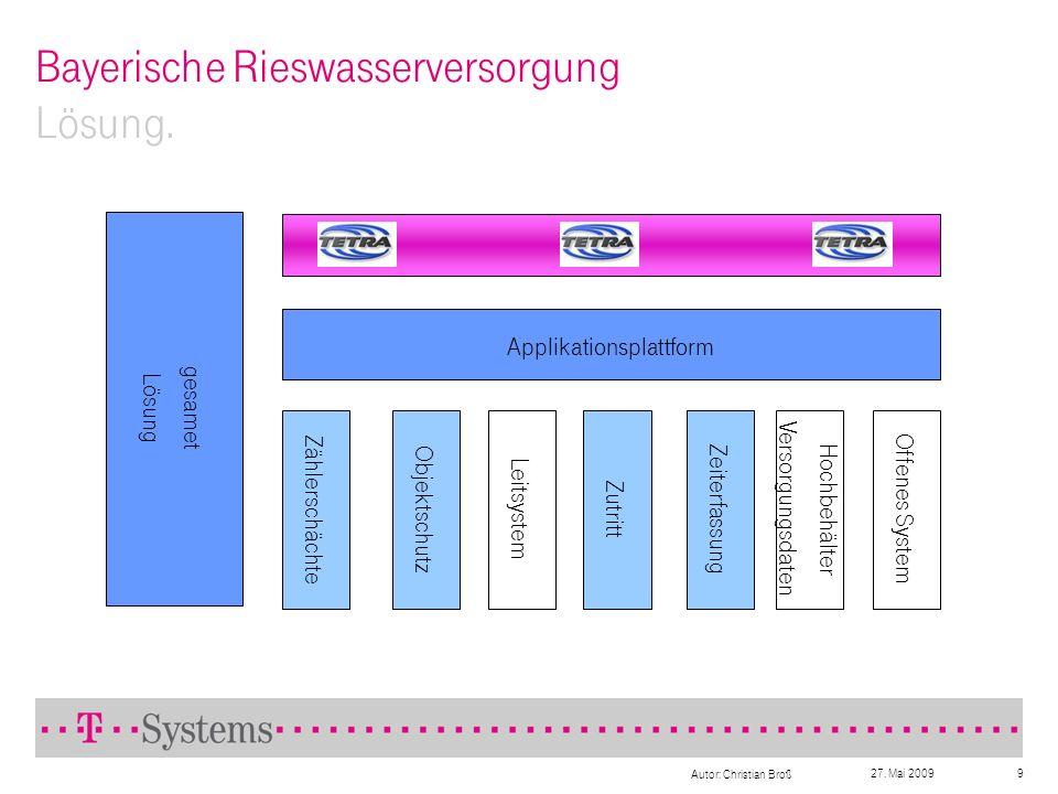Bayerische Rieswasserversorgung Lösung.