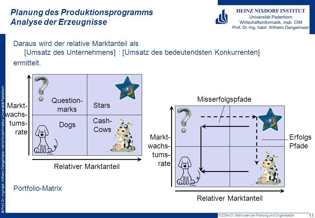 Planung des Produktionsprogramms Analyse der Erzeugnisse