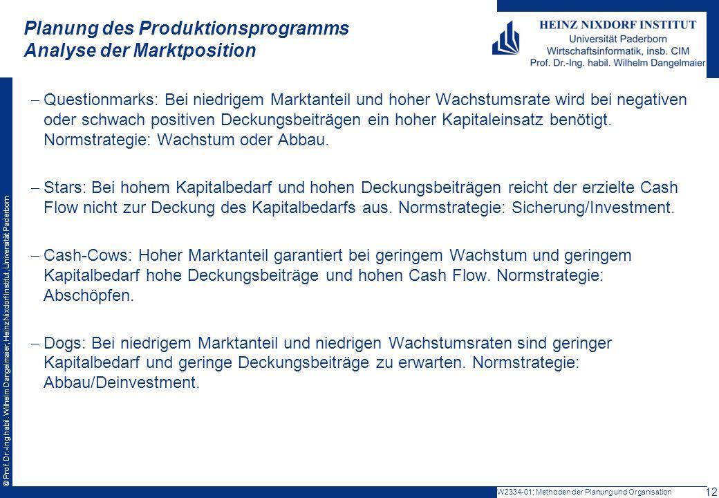 Planung des Produktionsprogramms Analyse der Marktposition