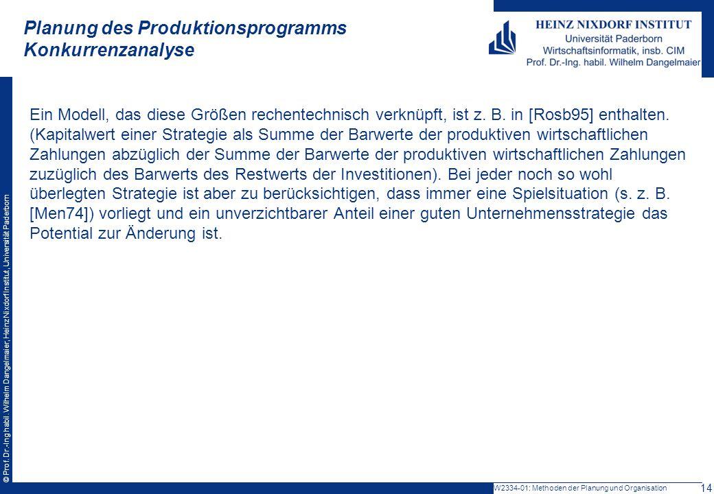 Planung des Produktionsprogramms Konkurrenzanalyse